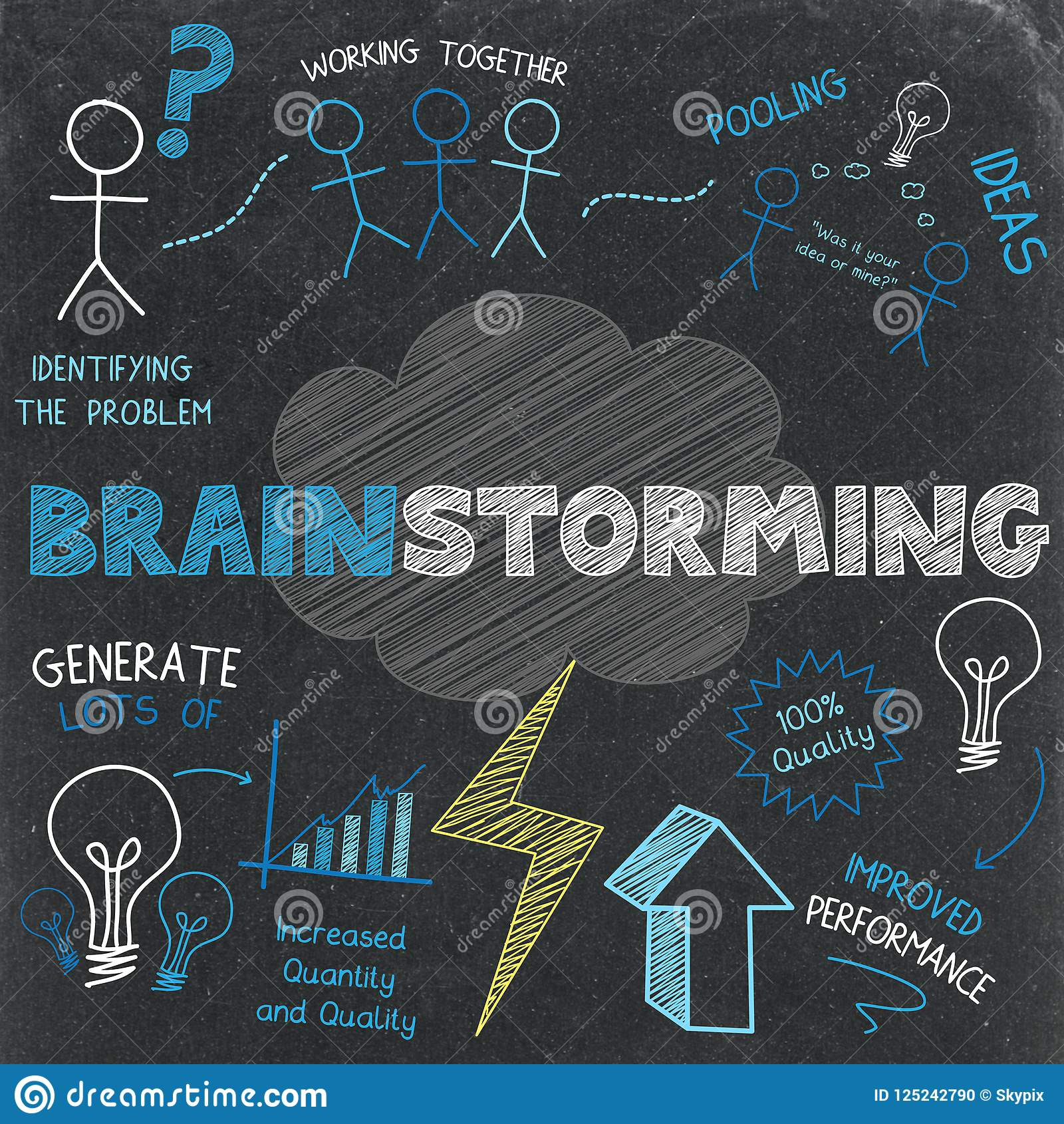 brainstorming concept icons on chalkboard stock illustration