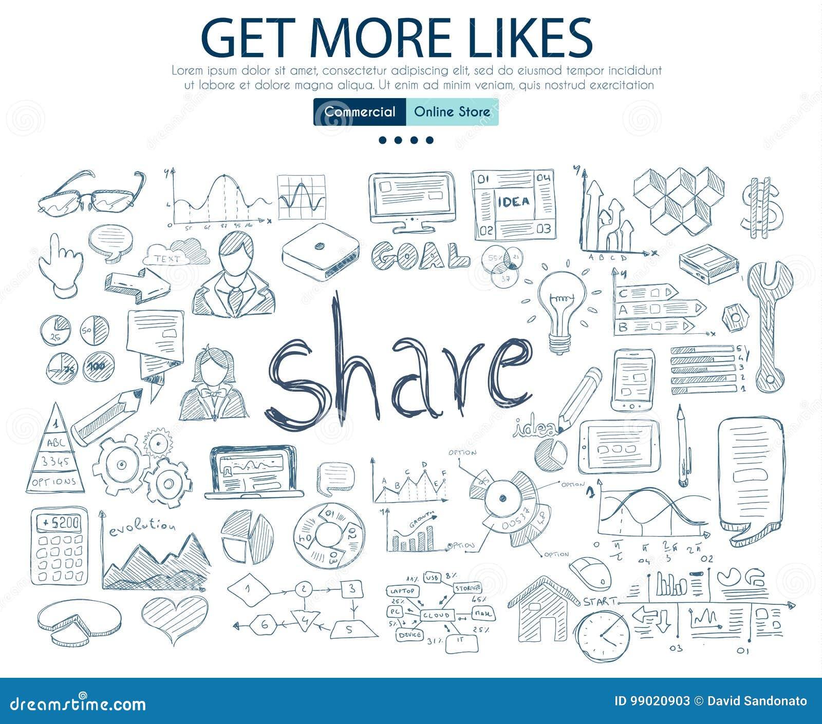 Brainstorming concepual wizerunek z ręka rysującymi biznesowymi doodle półdupkami