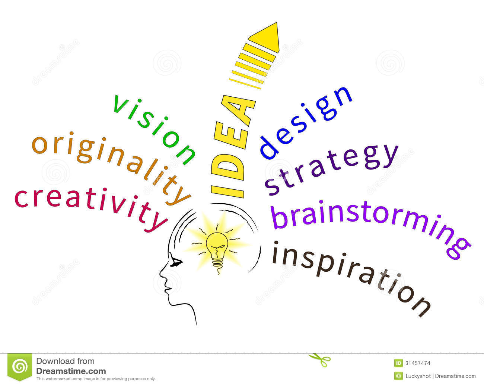 Brainstorming pomysły