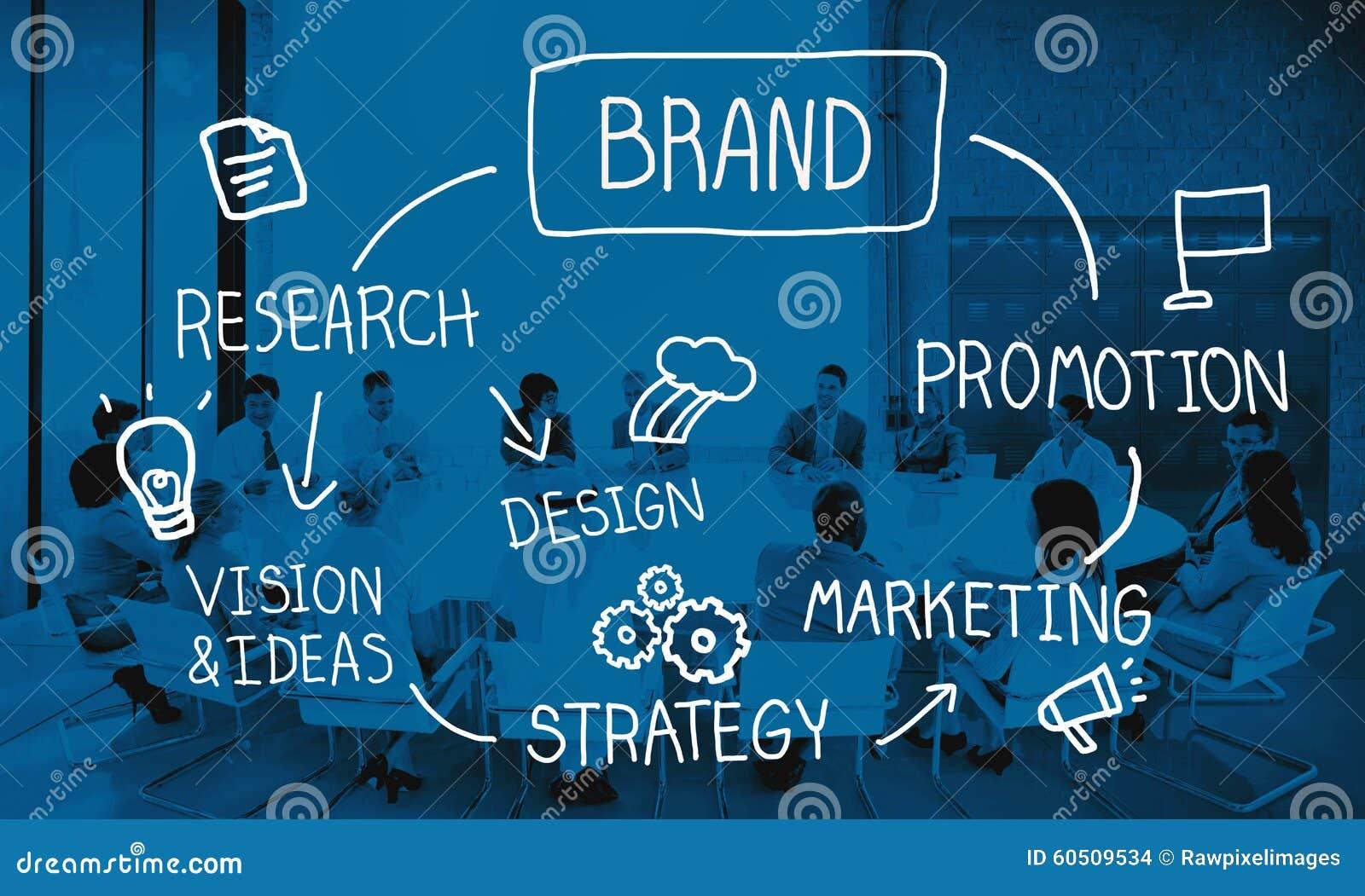 Brand Marketing Advertising Identity Business Trademark