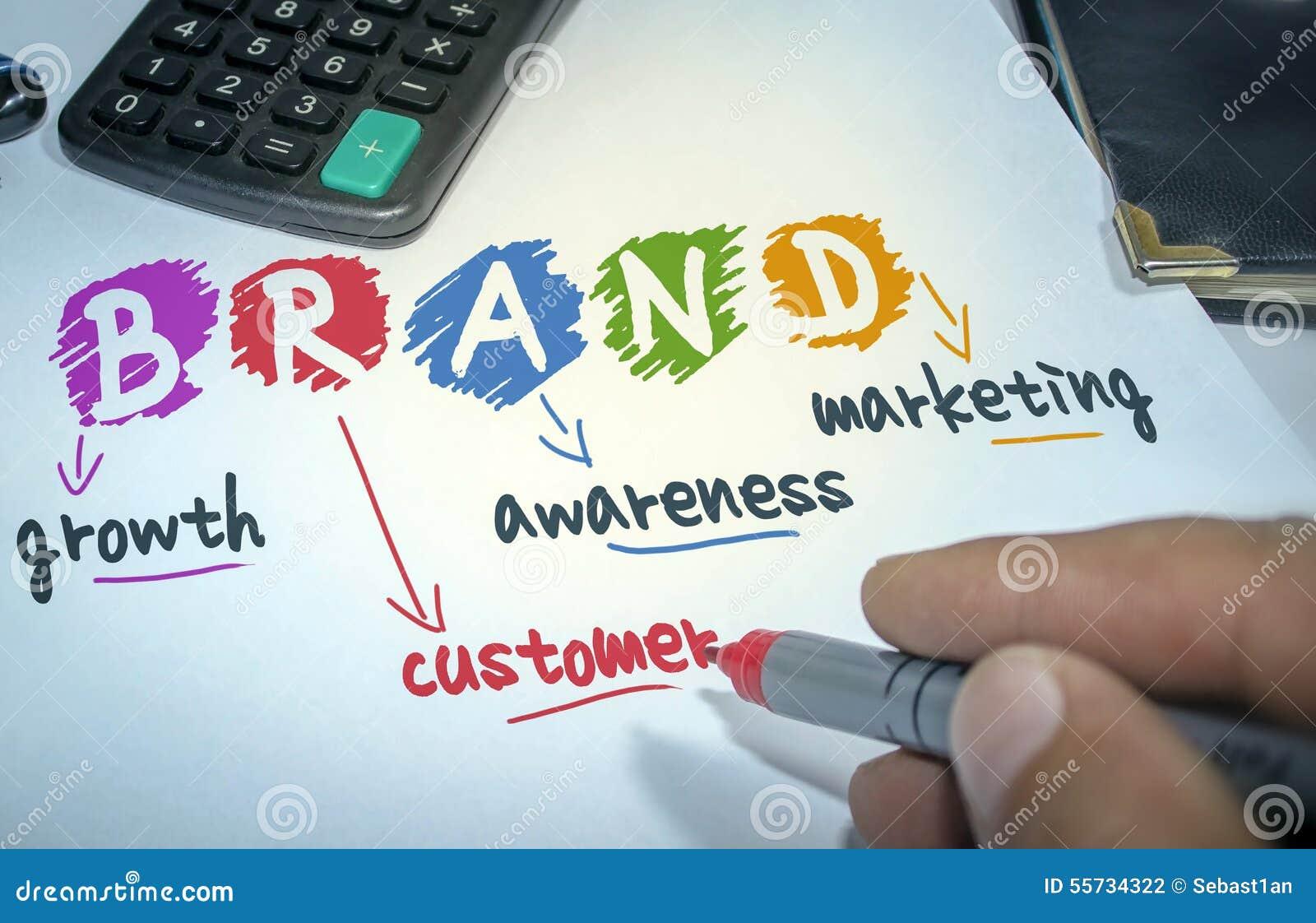 Brand on Paper