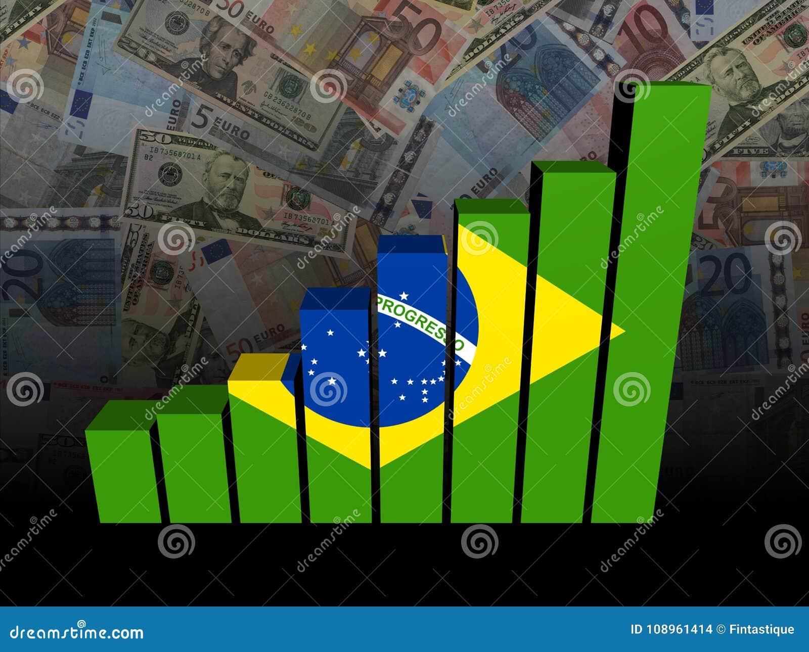 Brazil flag bar chart over Euros and Dollars illustration