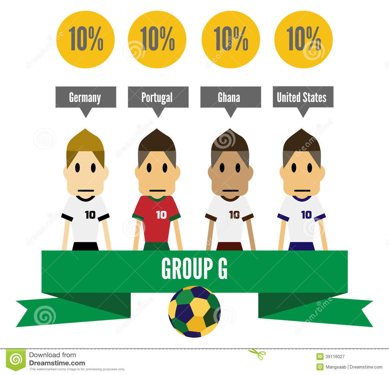 Brazilië 2014 groep G