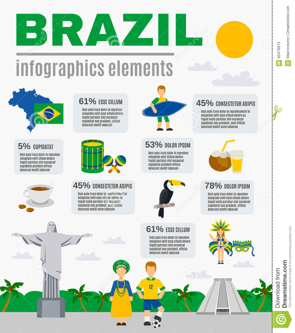 basic information about brazil Brazil is a member of the common market of the south (mercosur), a trade bloc that includes argentina, paraguay and uruguay - venezuela's membership in the organization was suspended in august 2017.