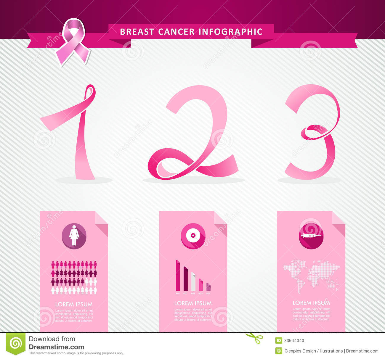 Cancer how breast dangerous is