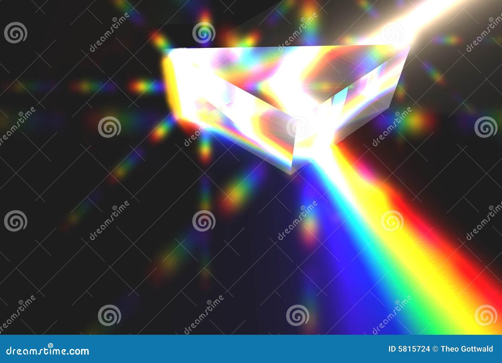 Brechende Leuchte des Prismas