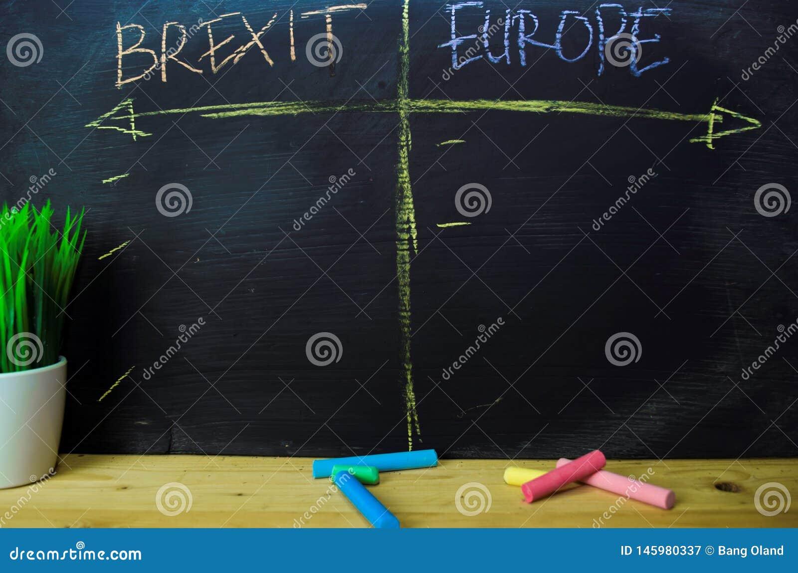 Brexit oder Europa geschrieben mit Farbkreidekonzept auf die Tafel