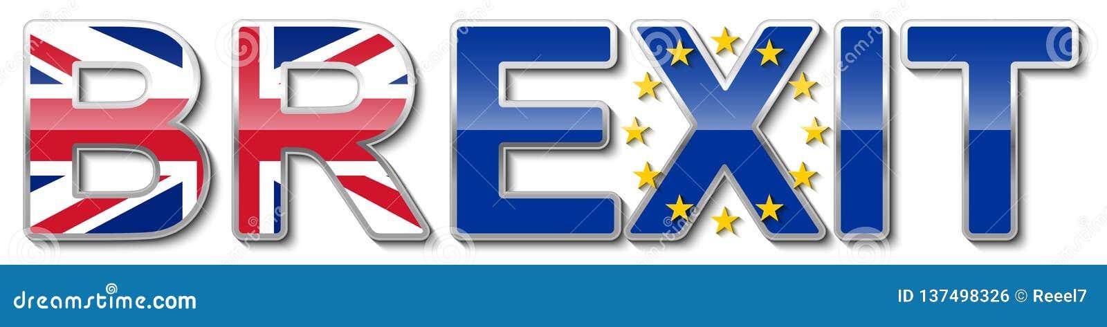 BREXIT - uk s terugtrekking van de EU