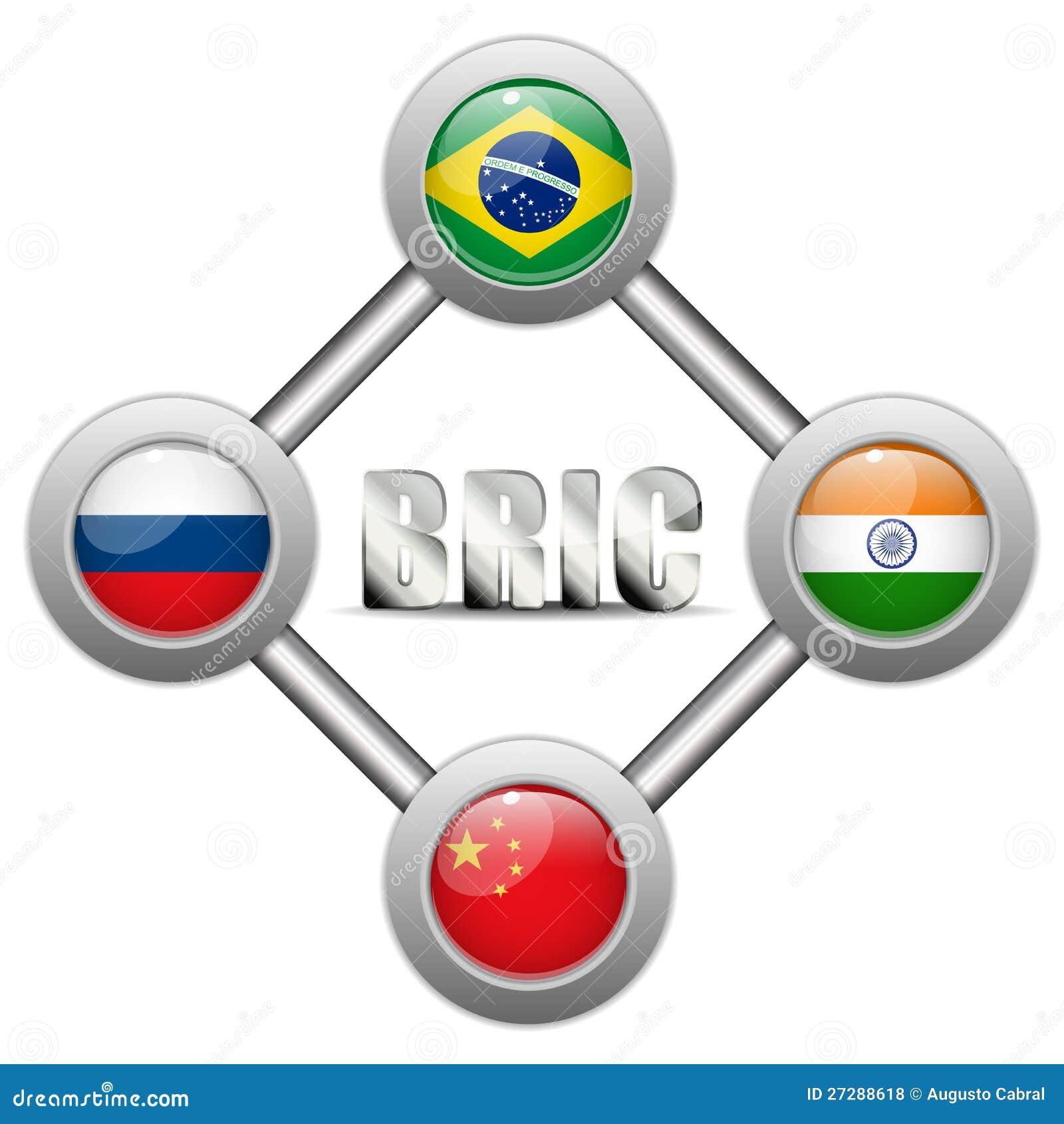 BRIC-landsknappar Brasilien Ryssland Indien Kina