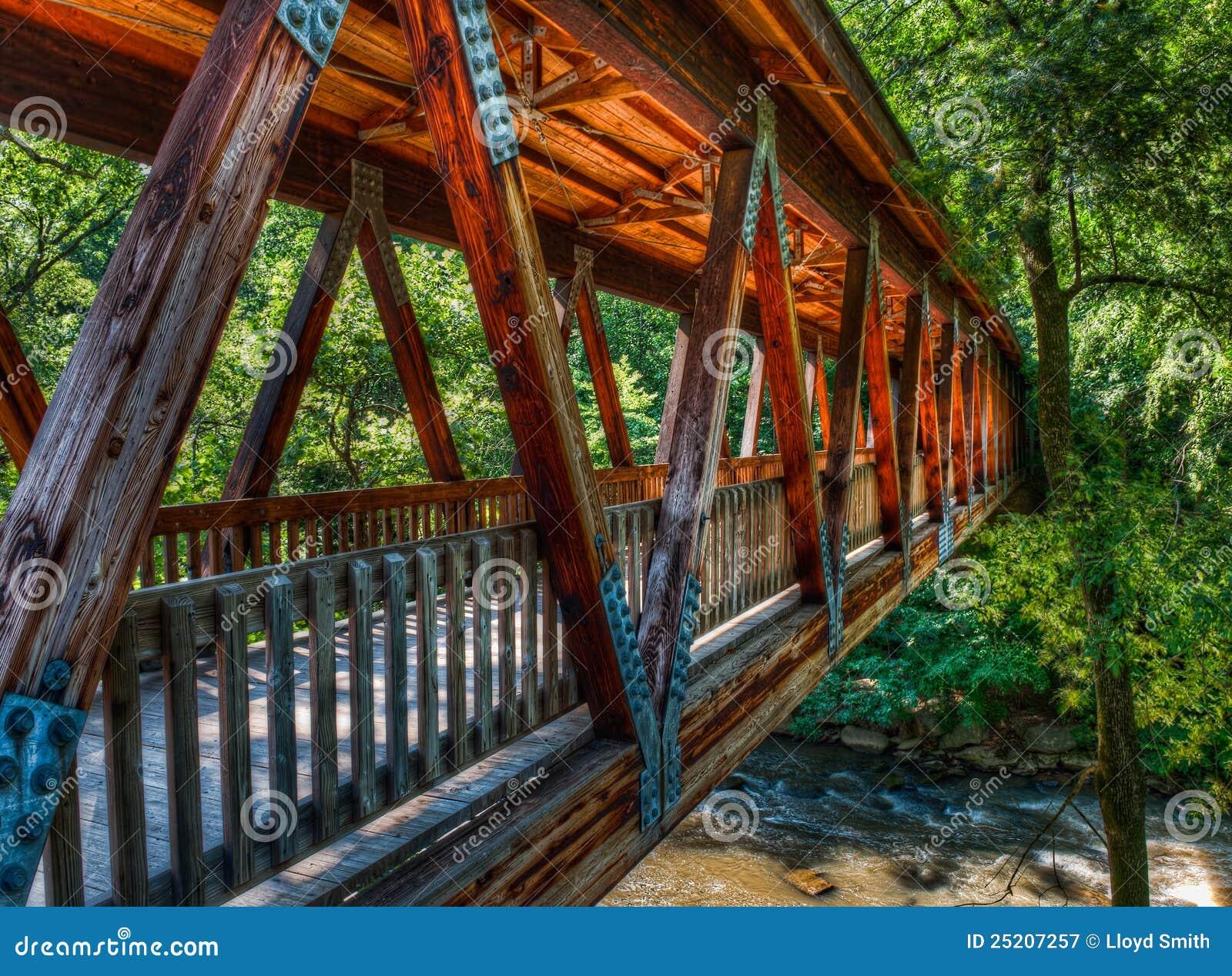 Bridżowy covererd młynu roswell