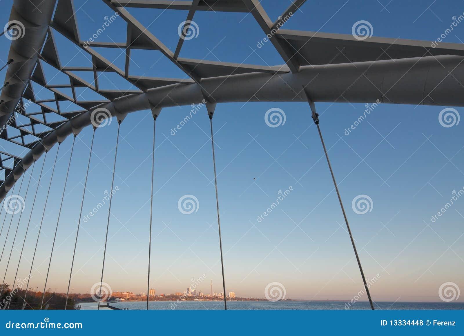 Bridżowy humber Toronto widok