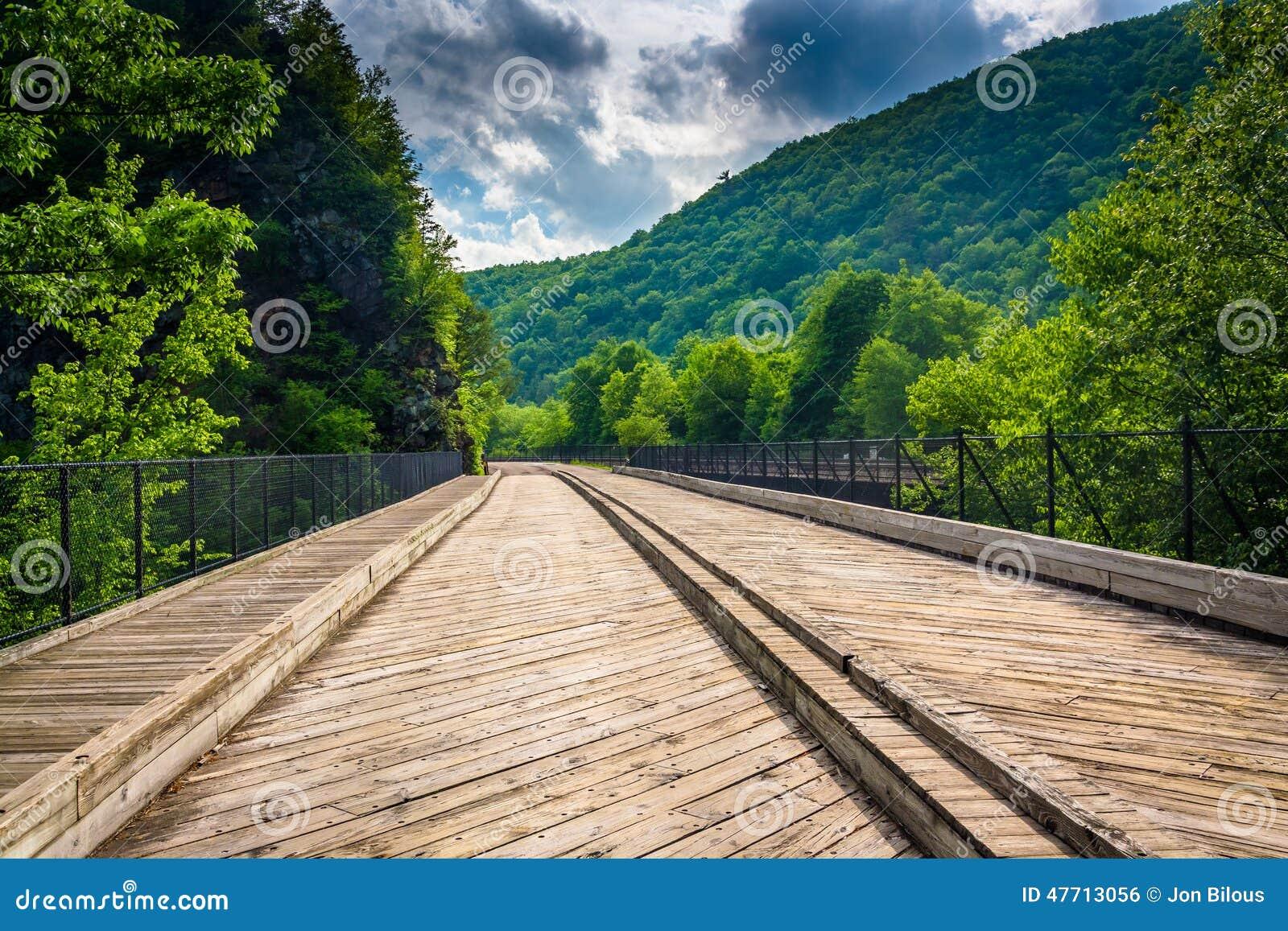 Bridge and mountains in Lehigh Gorge State Park, Pennsylvania.