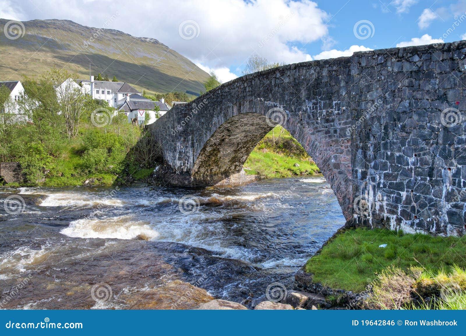Bridge of Orchy Scotland