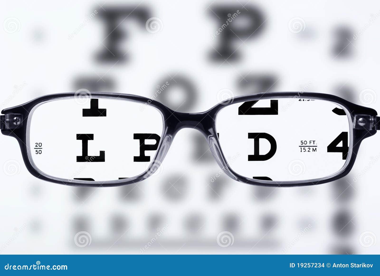 Brillen und Augendiagramm