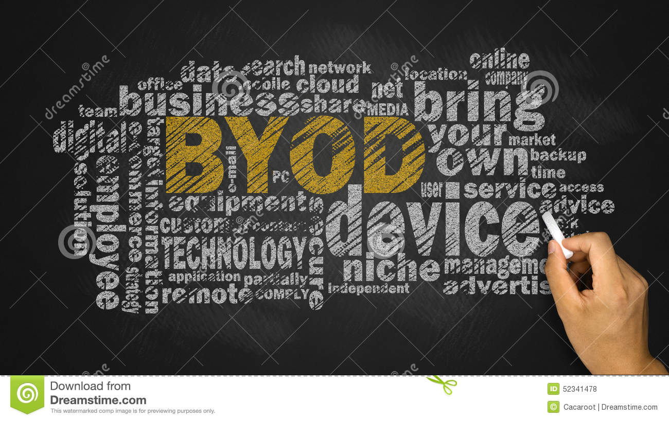 Bring your own device word cloud