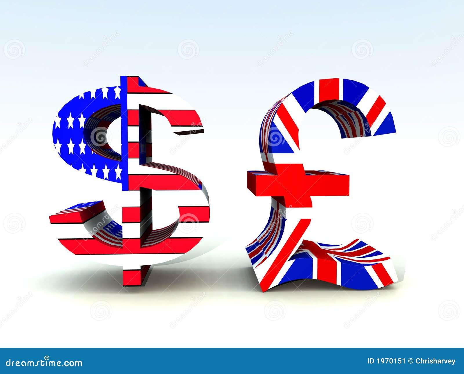 Livre money management forex