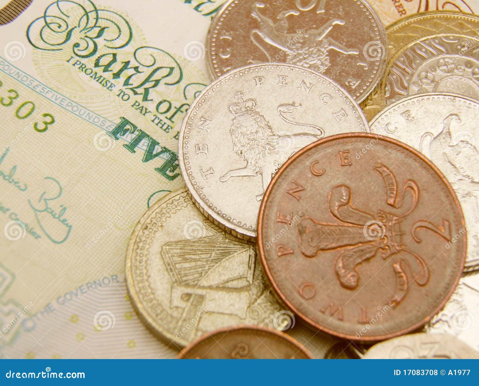 British Pound Sterling Forex Trading 75 Gbp Dollar Usd