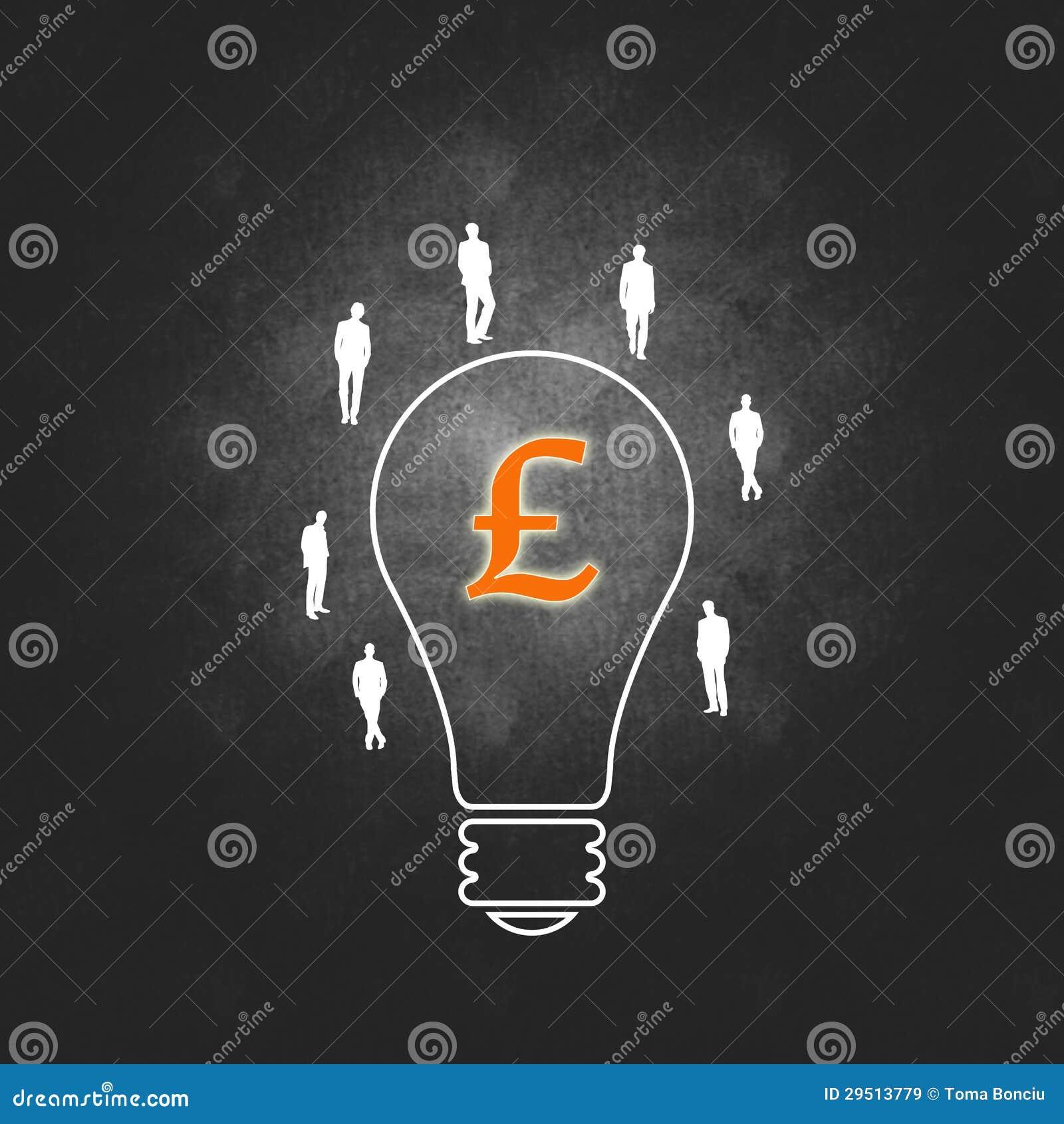 Britse Van het Bedrijfs pond succes en het beheersproces