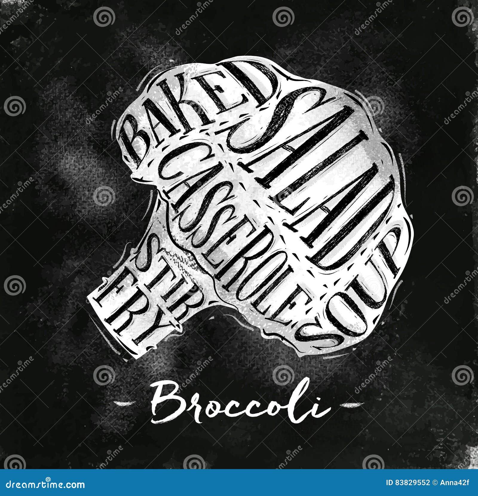 Broccoli che tagliano il gesso di schema