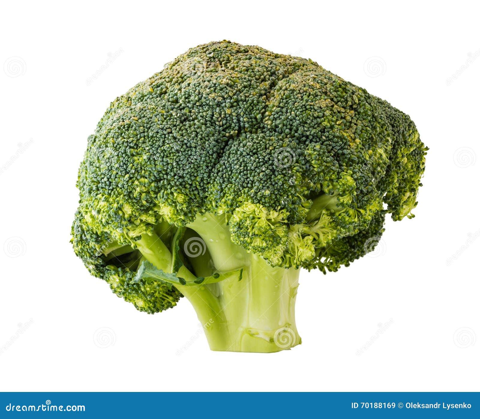 Broccolinärbilden