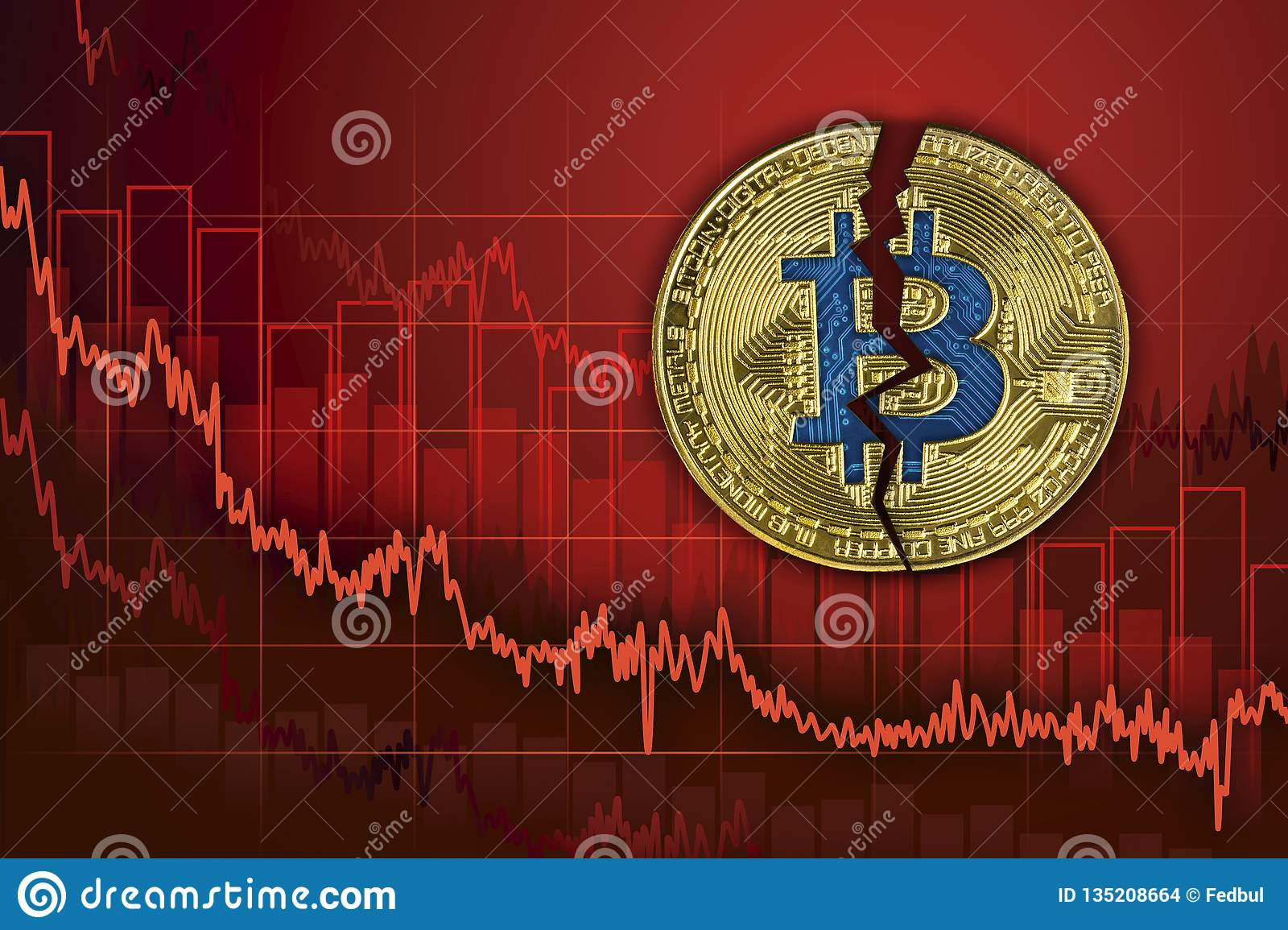 why is the price of cryptocurrency falling