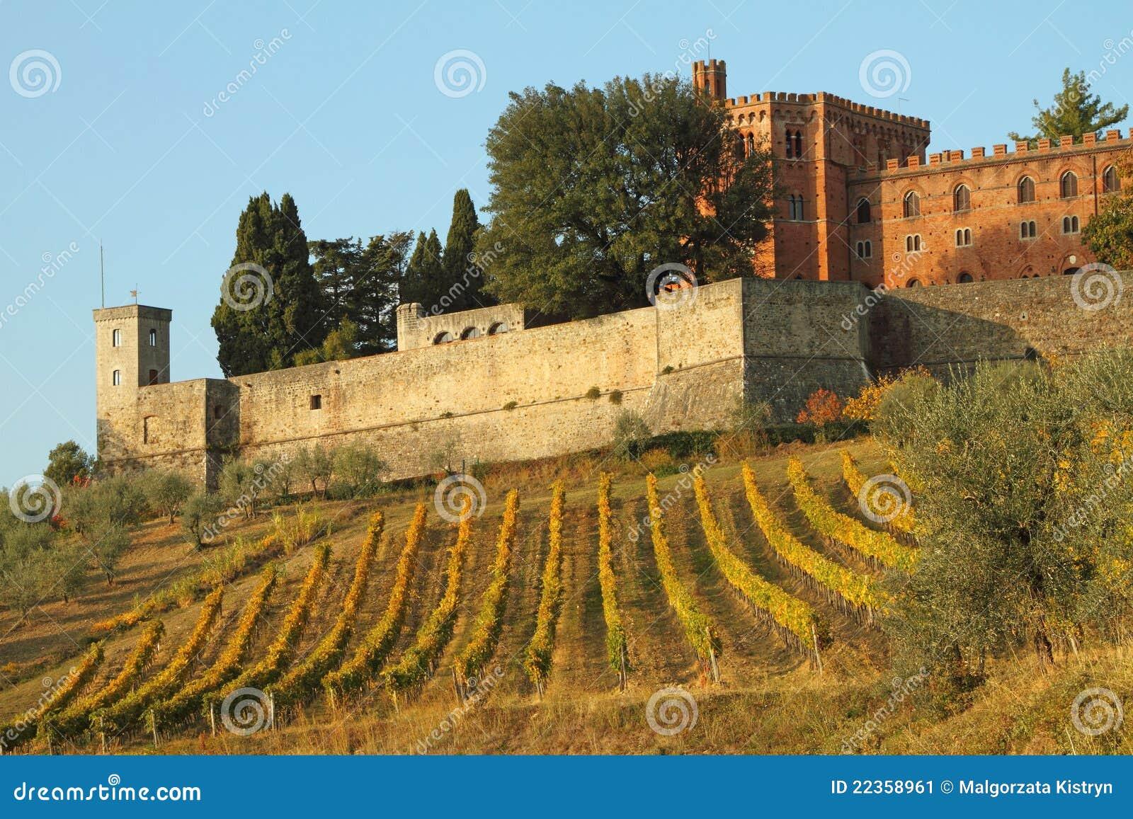 Brolio城堡
