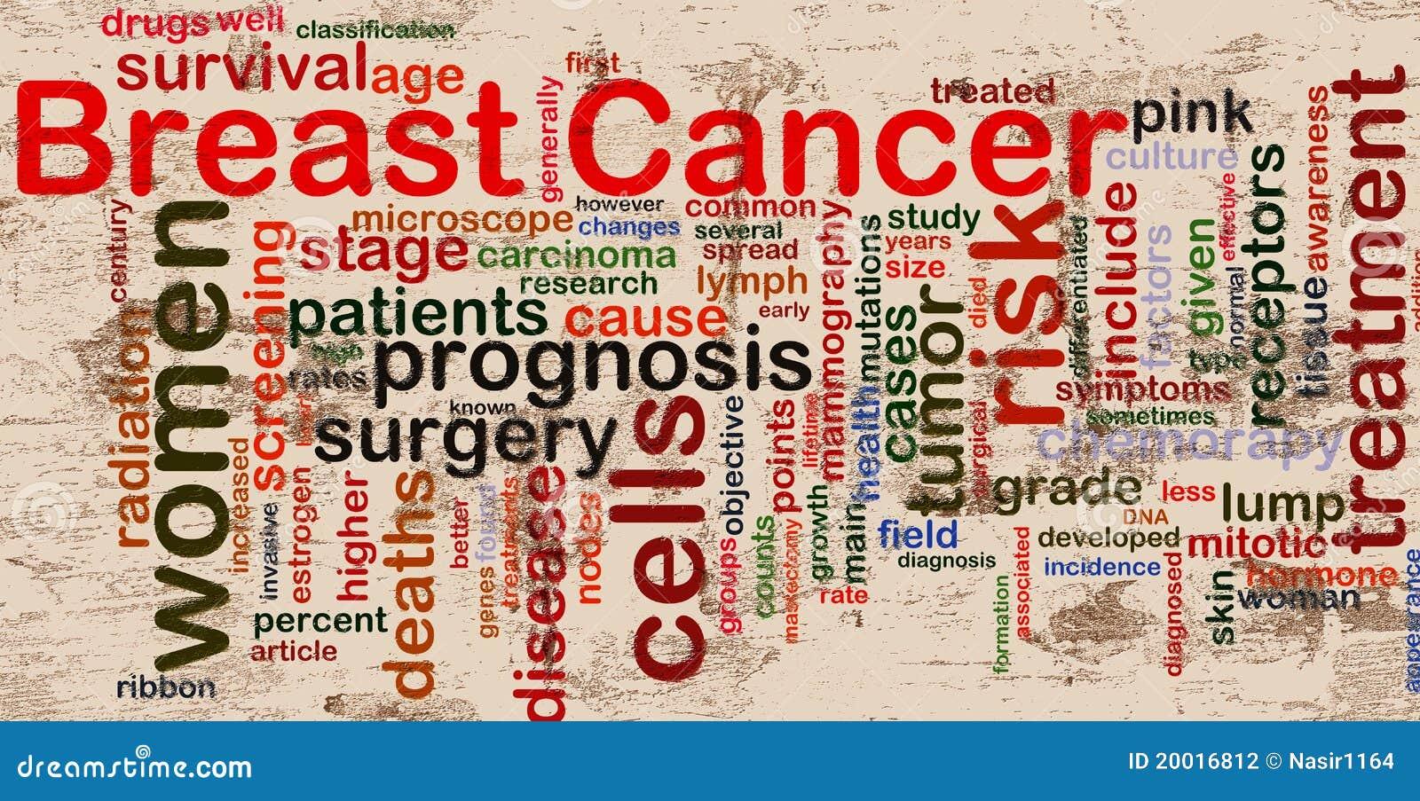 Brustkrebs Wordcloud