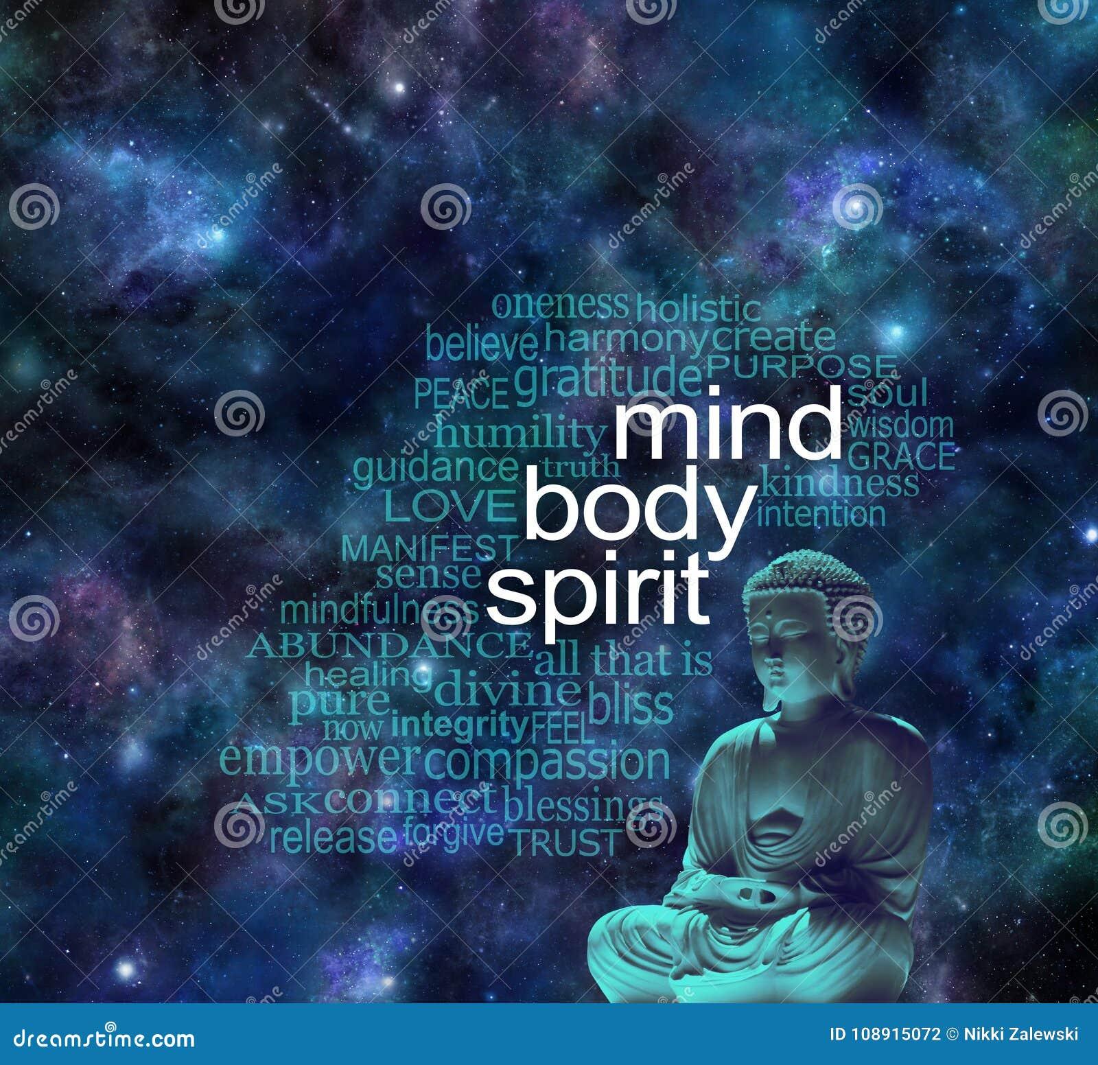 Mind Body Spirit Cosmic Buddha Word Cloud