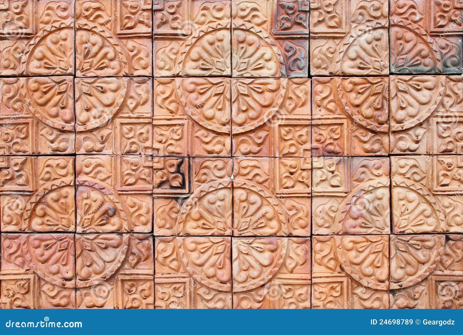 Buddha Texture Tile Wall Stock Image Image Of Brown