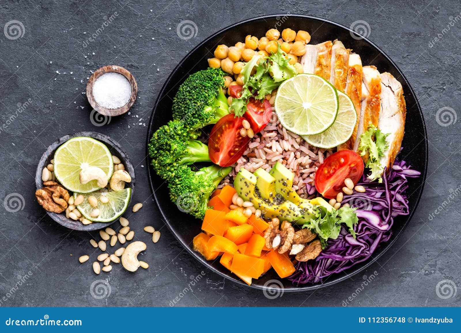 Buddhabunkematrätt med den fega filén, råris, avokado, peppar, tomat, broccoli, röd kål, kikärt, ny grönsallatsallad, p