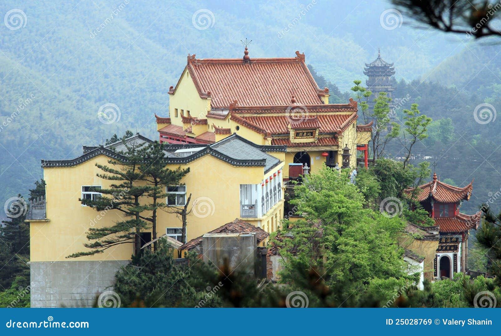 Buddistiskt tempel