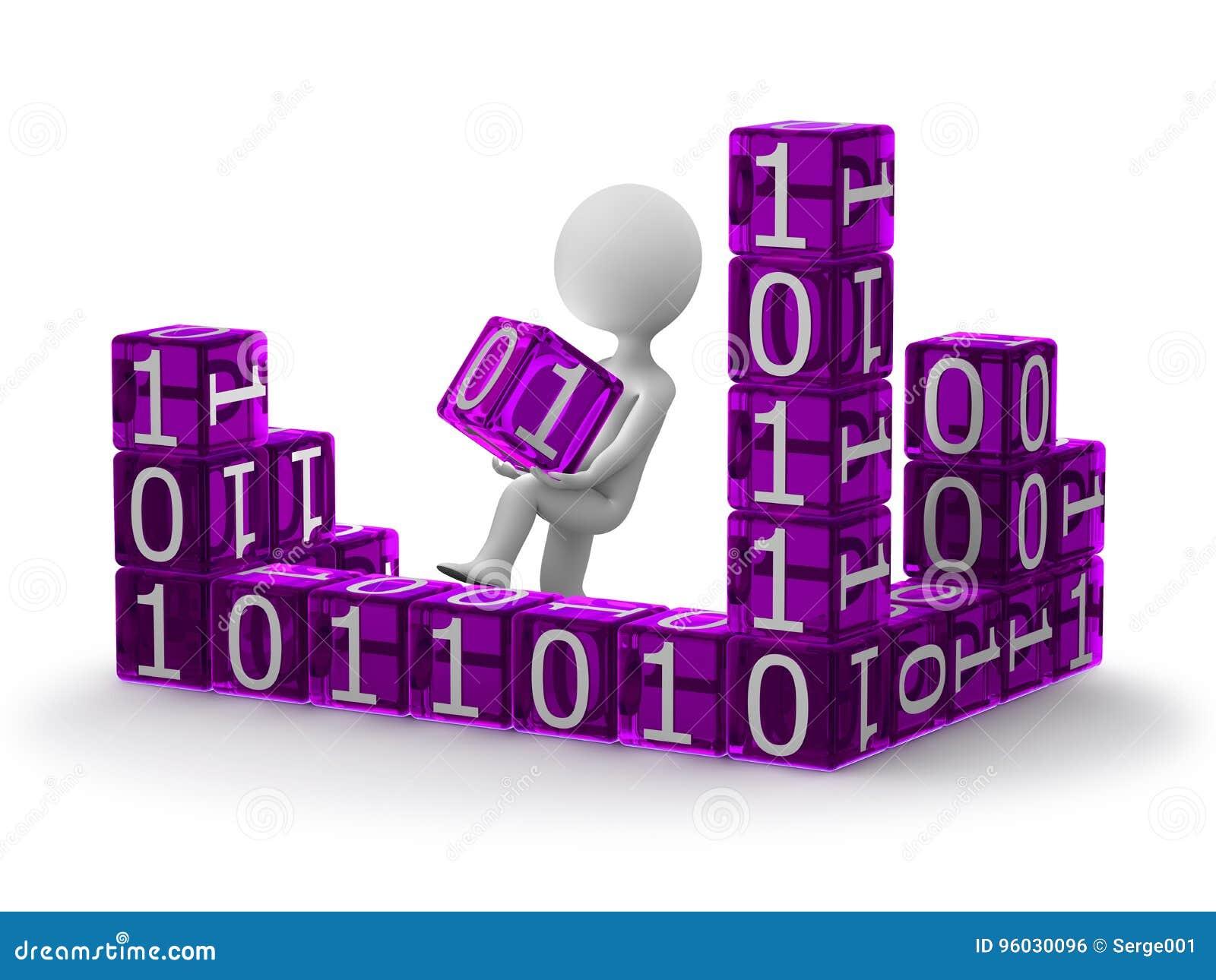 Budować cyfrowego dom