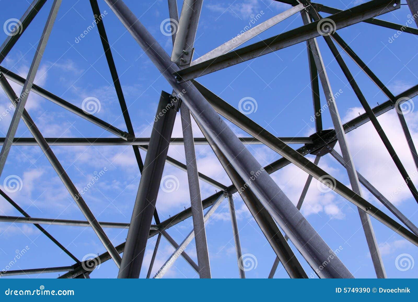 Budowy abstrakcyjna stali