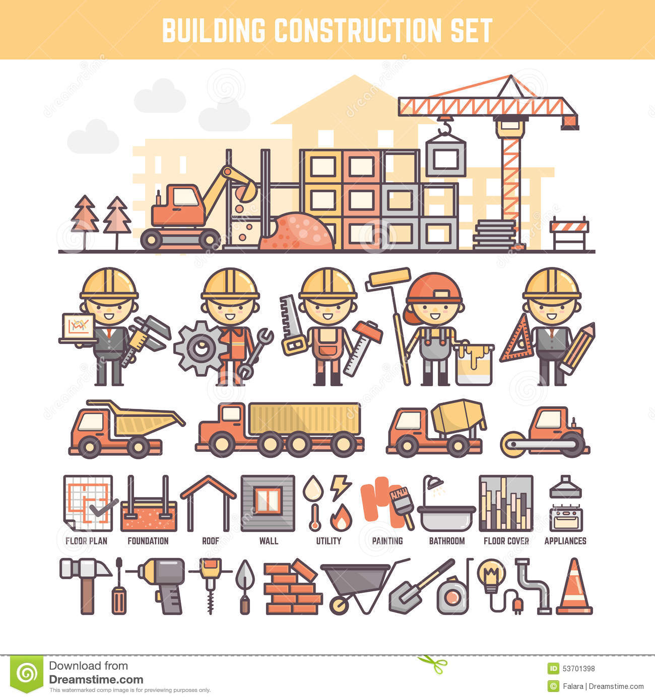 Construction Steps For Building A House Pdf