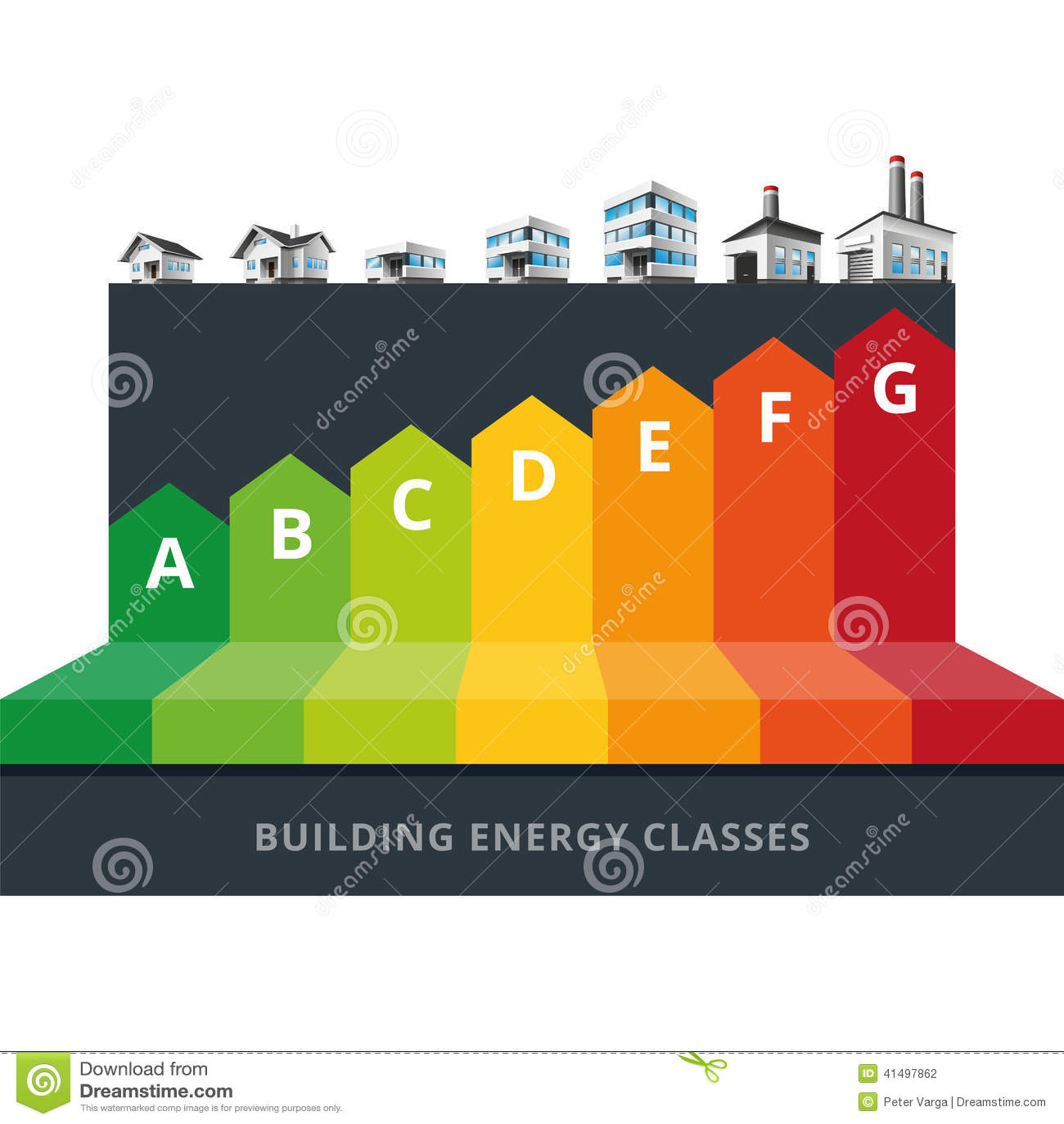 Efficiency Classes Label