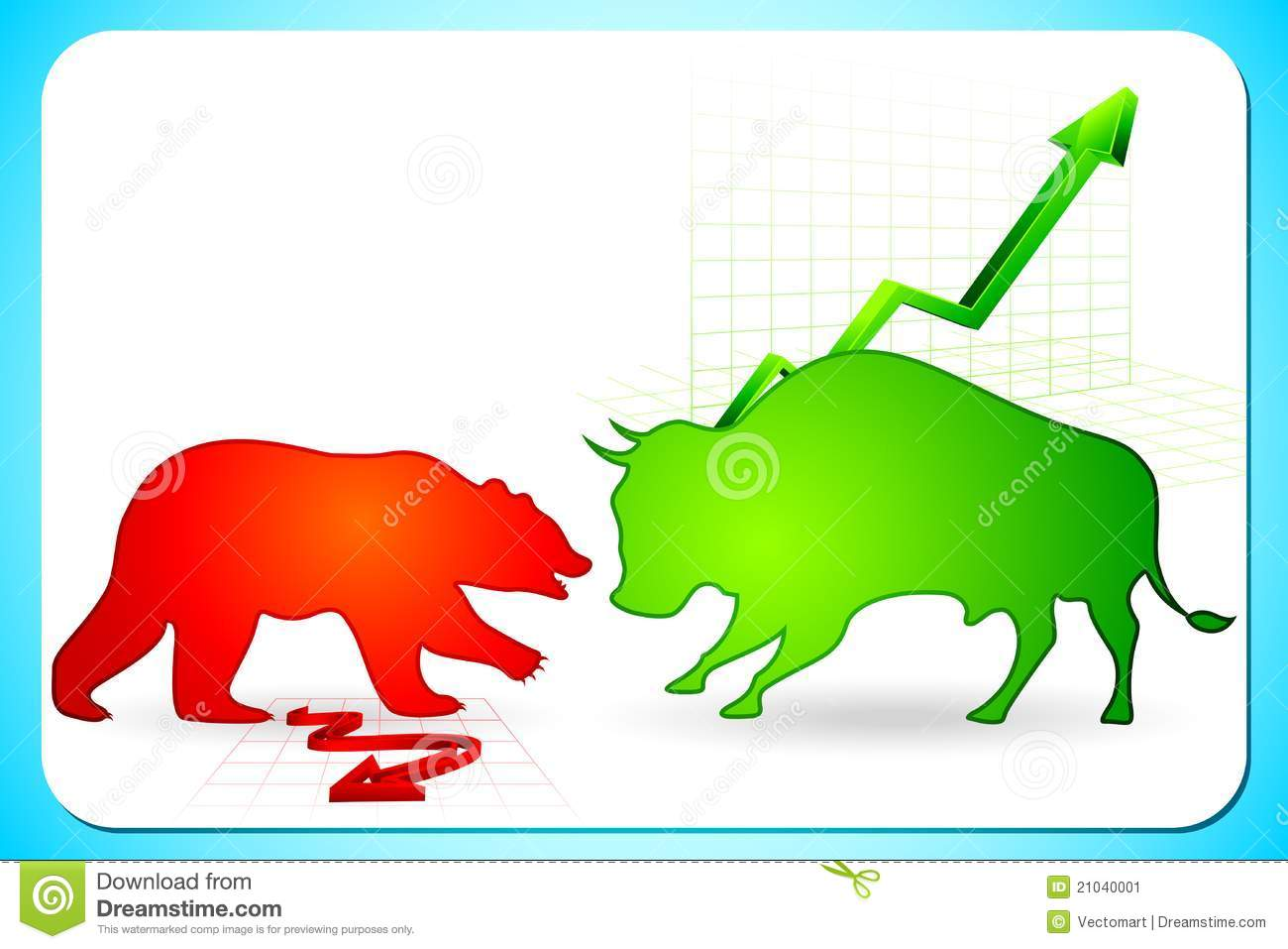 stock market bearish