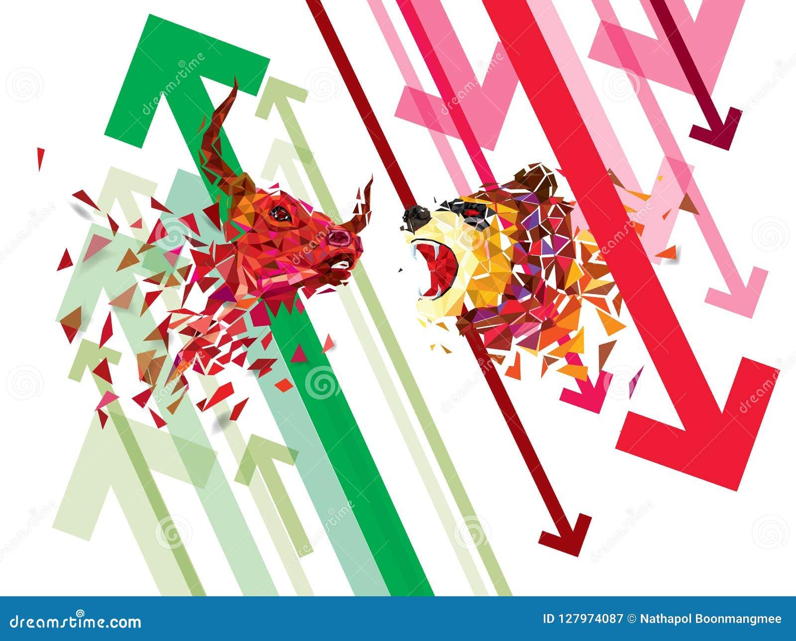 Bullish and bearish market forex index pakistan