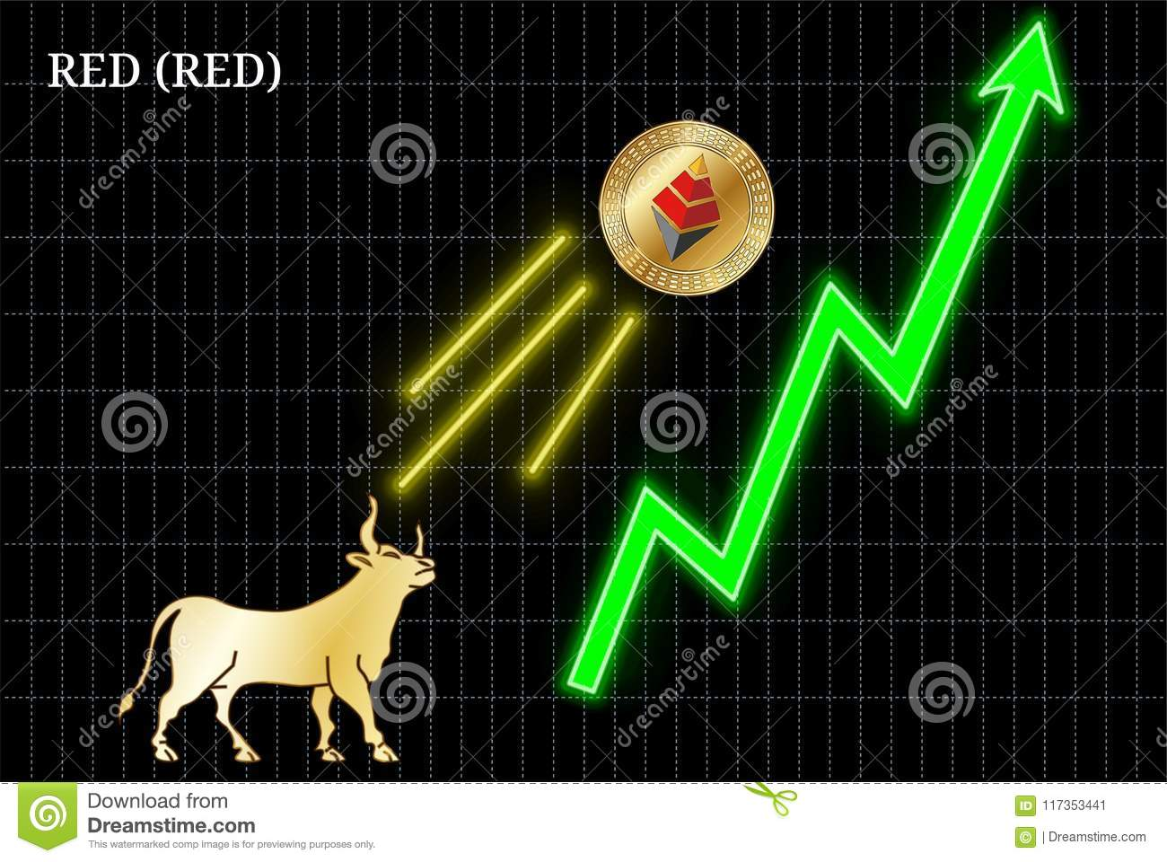 Bullish RED (RED) cryptocurrency chart
