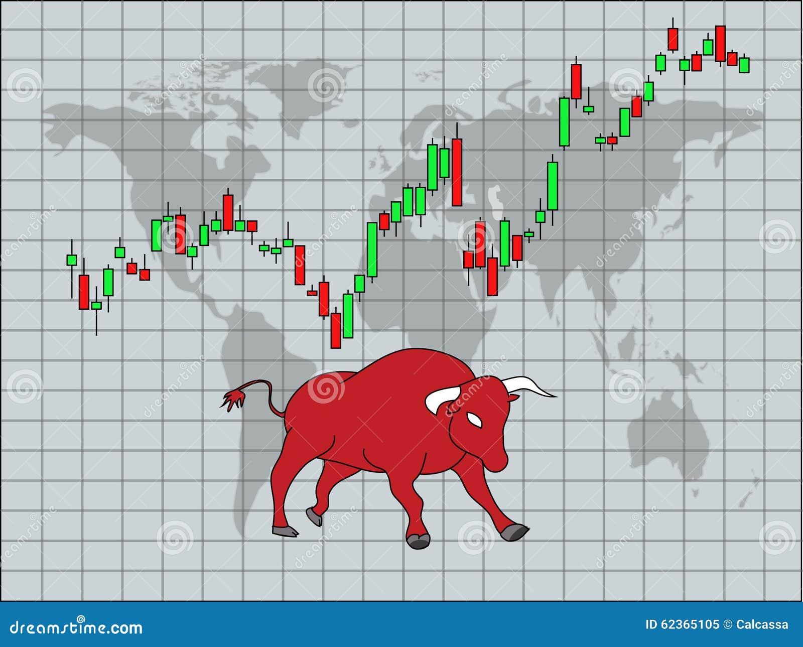 Bullish Symbols On Stock Market Vector Illustration Stock Vector