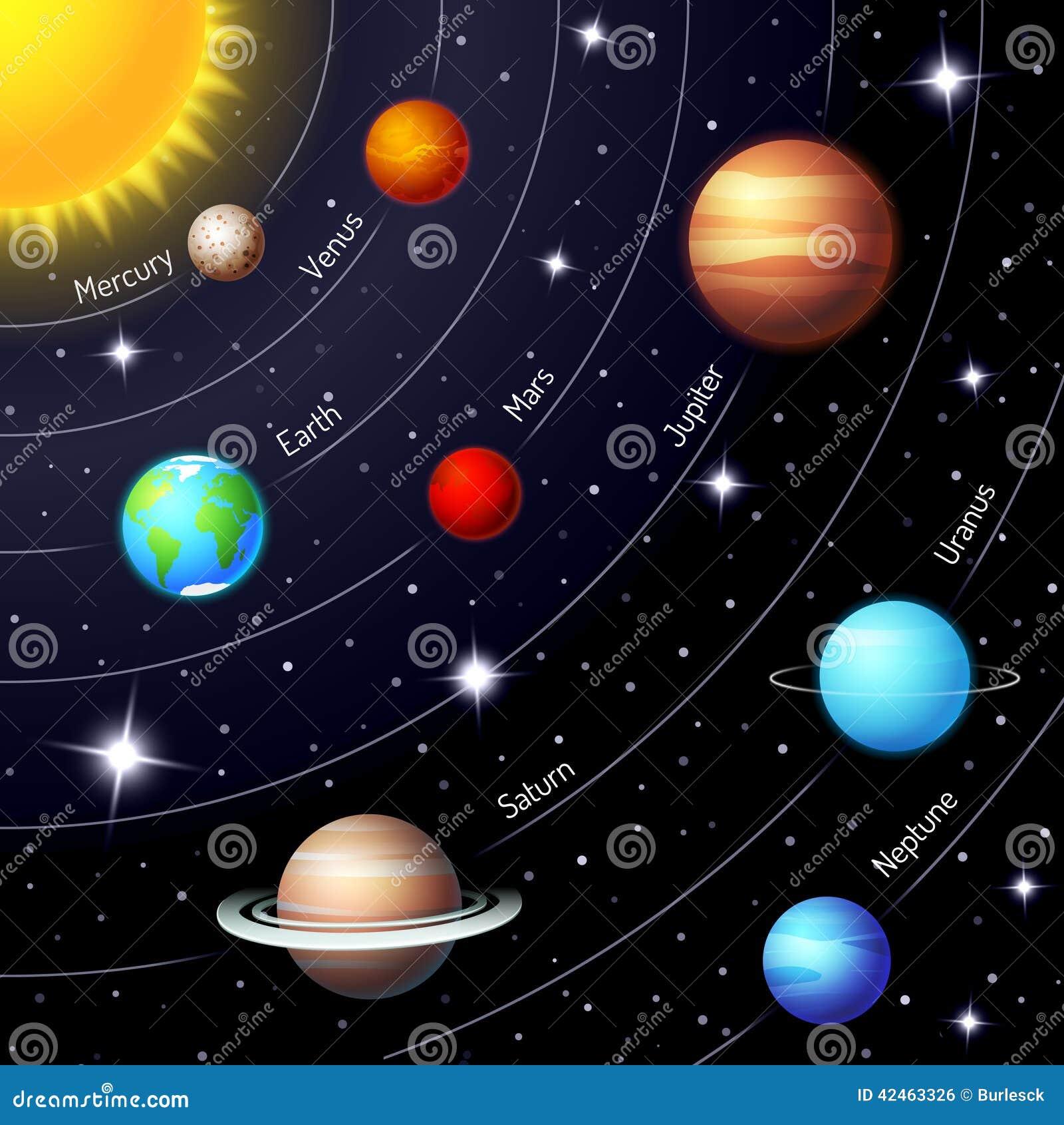 Buntes Vektorsonnensystem