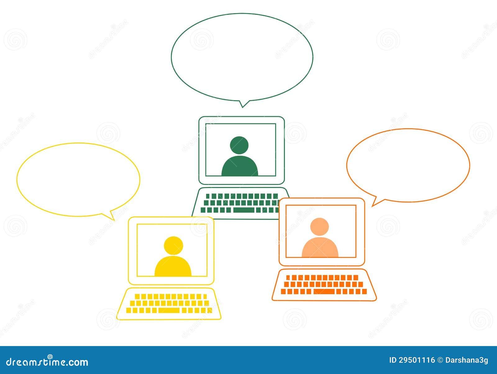 Burbujas sociales del establecimiento de una red