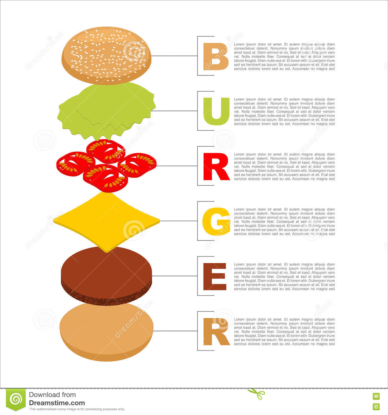 cheeseburger essay Cheeseburger essay, obama s science adviser, in an essay just unearthed by zombietime (a blog that.