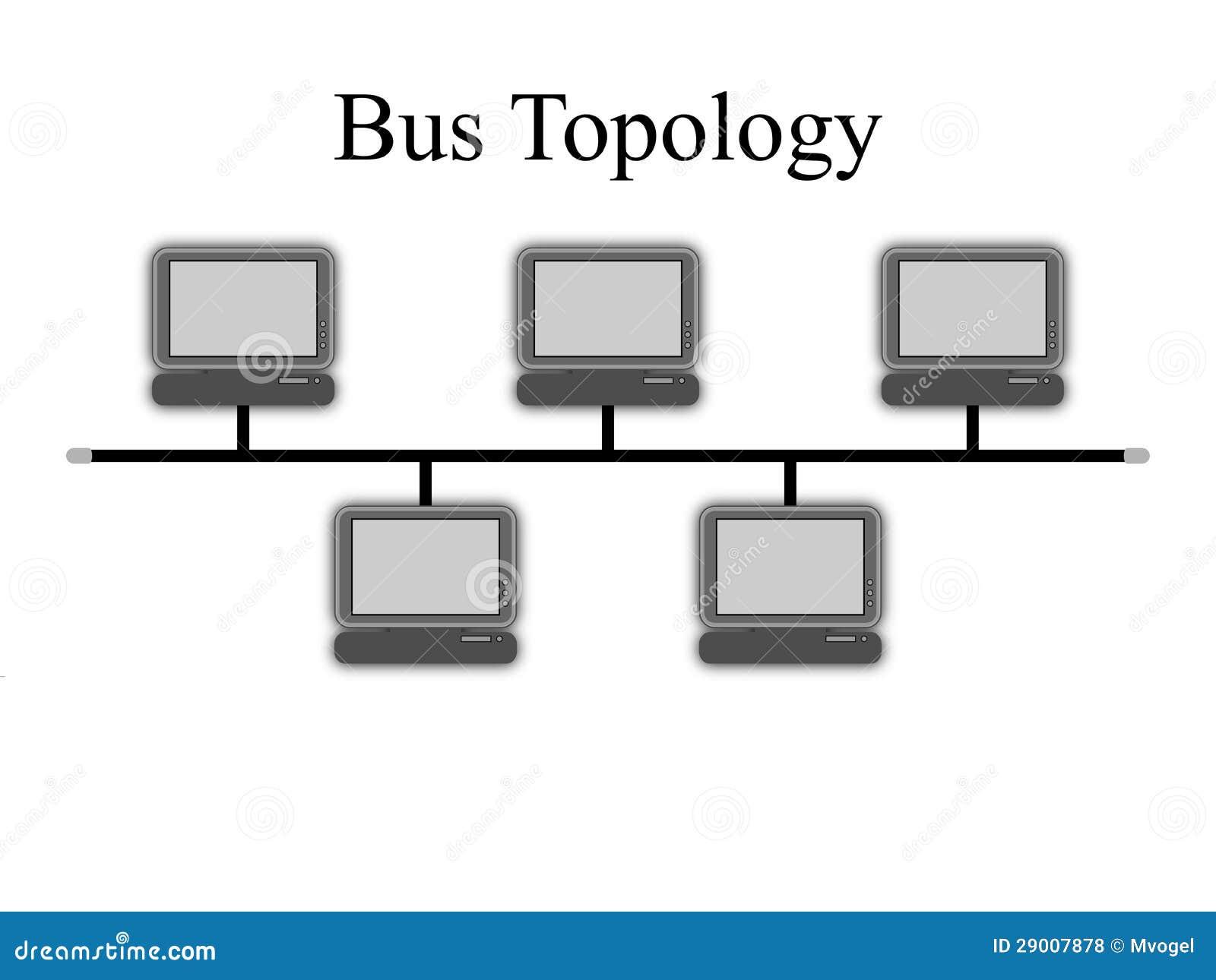 BusTopology Flash Animation - webclasses.net
