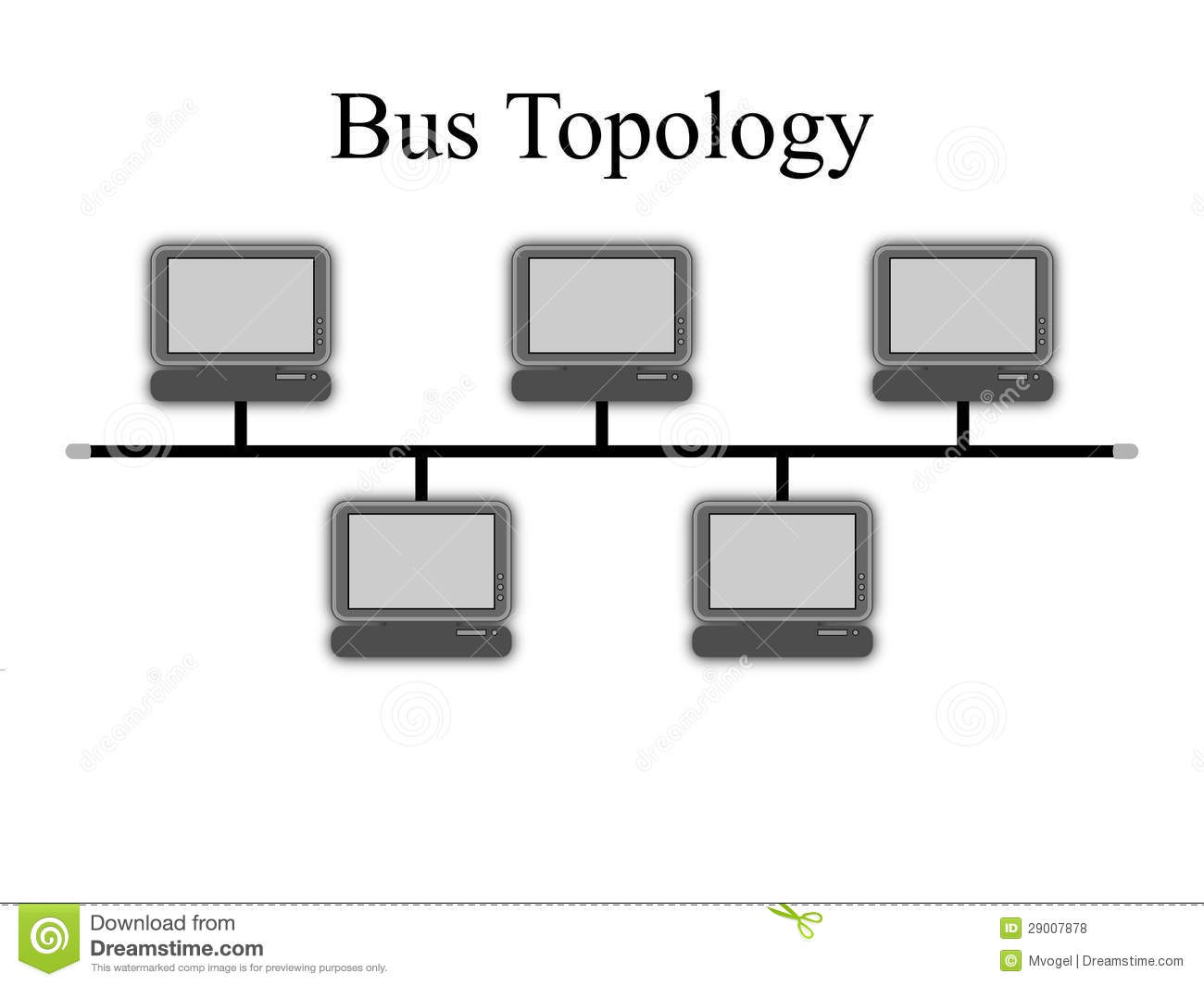 bus topology A network topology is the arrangement with which computer systems or network devices are connected to each other in case of bus topology.