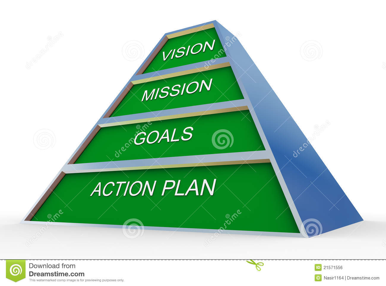 Business Action Plan Royalty Free Image Image 21571556 – Action Plans