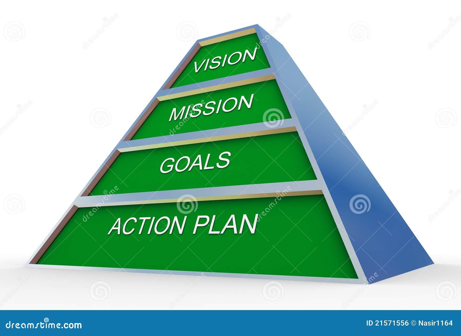 modicare business plan video clips