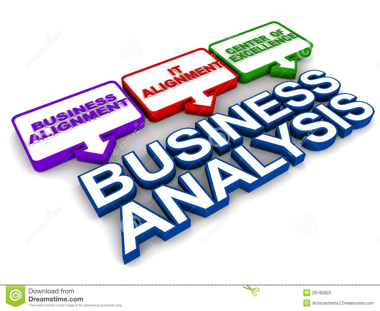 an analysis of business function Business continuity planning is the creation of a strategy to ensure that personnel and assets are protected and able to function in the event of a disaster  conduct a business impact analysis .