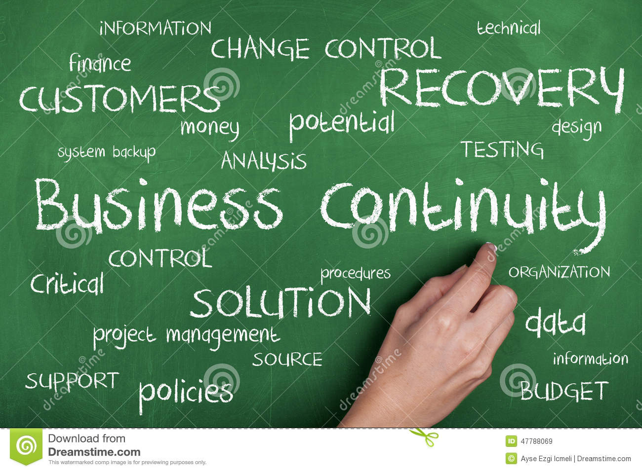 Business Continuity Concept Word Cloud Stock Illustration - Free business continuity plan template