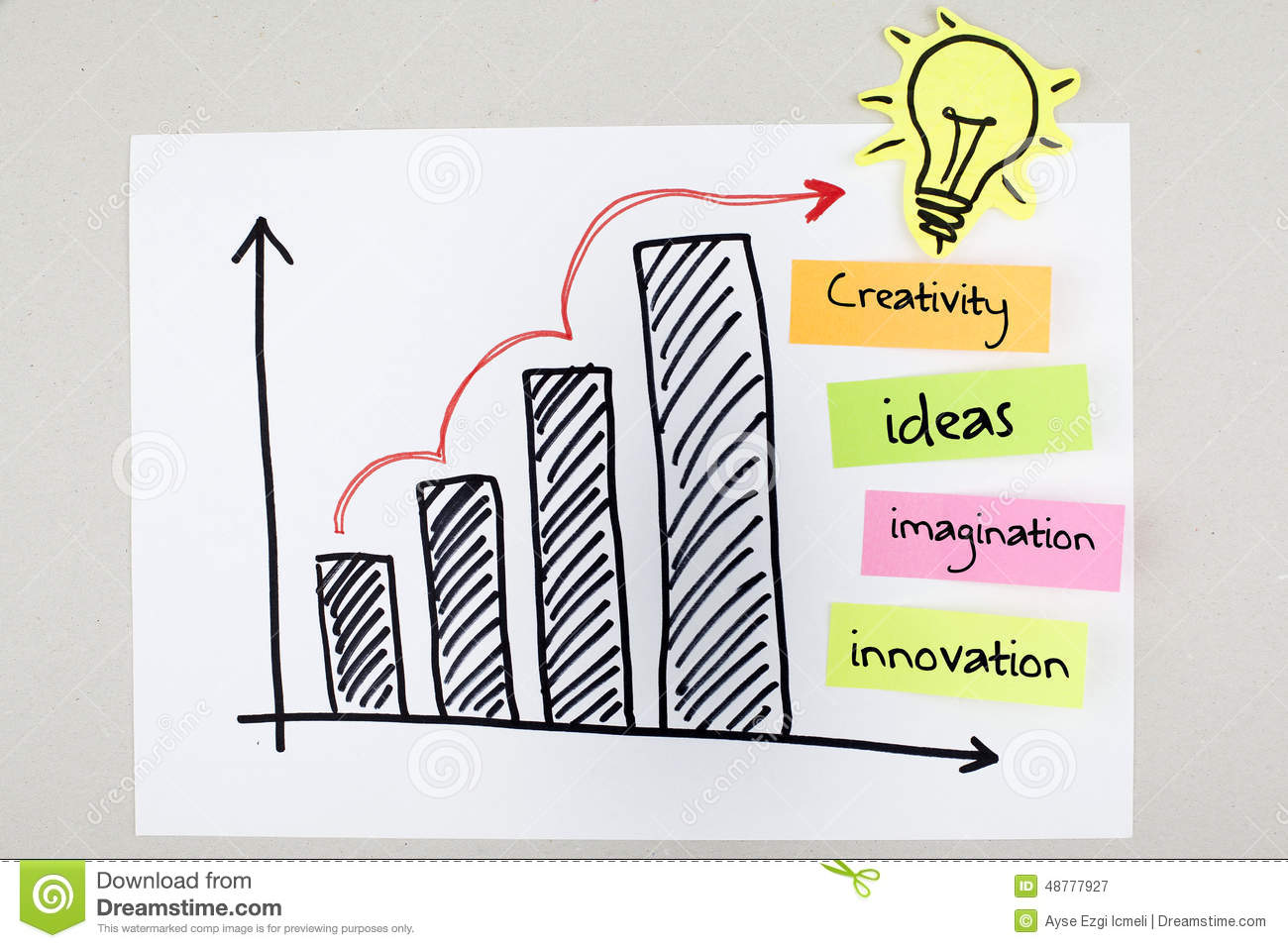 creativity and innovation Creativity and innovation this free course is available to start right now review the full course description and key learning outcomes and create an account and enrol if you want a free statement of participation.