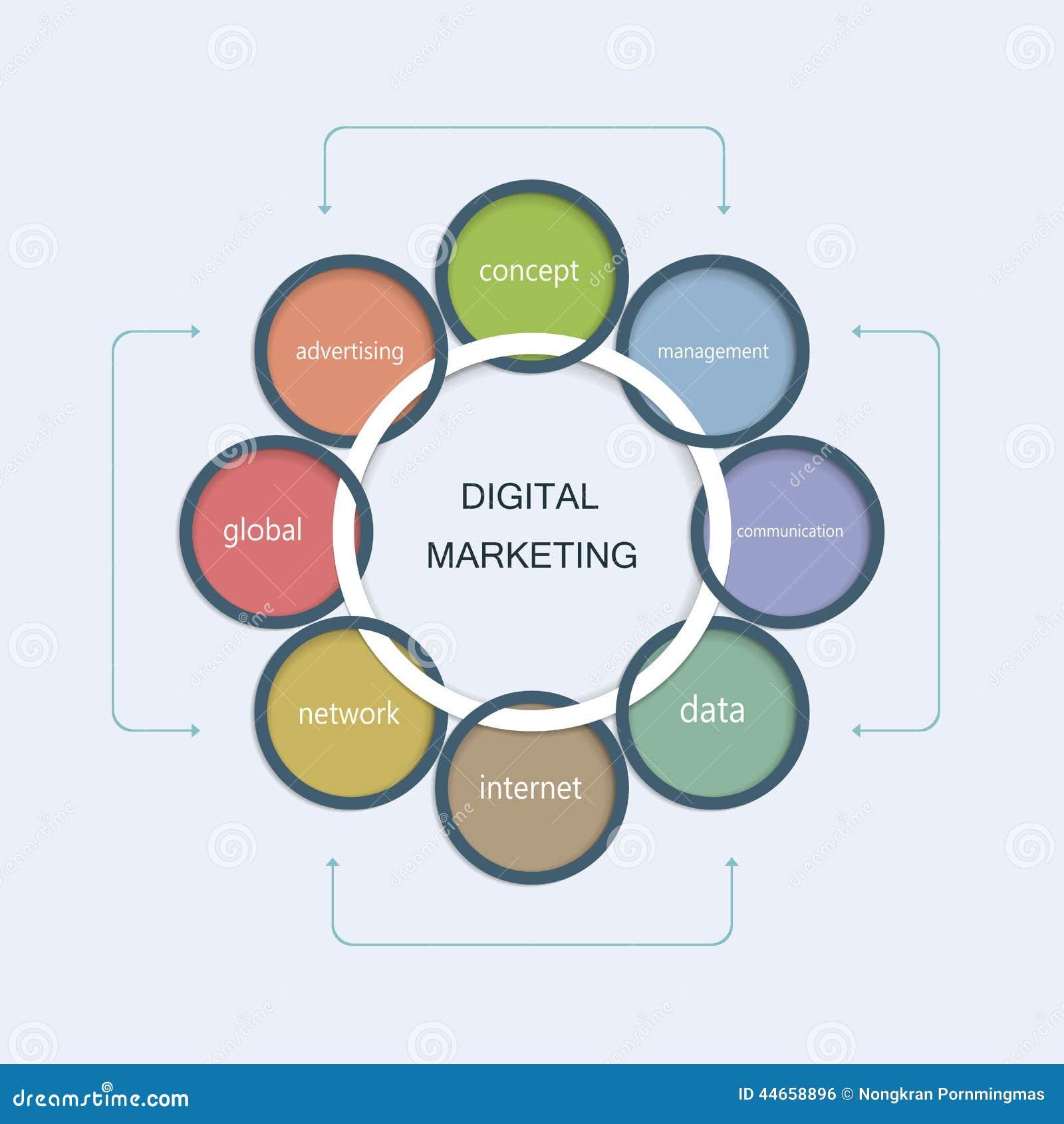 Business Digital Marketing Concept Stock Vector